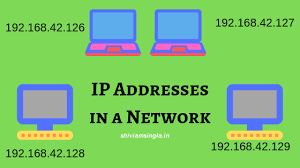 IP Address Geolocation